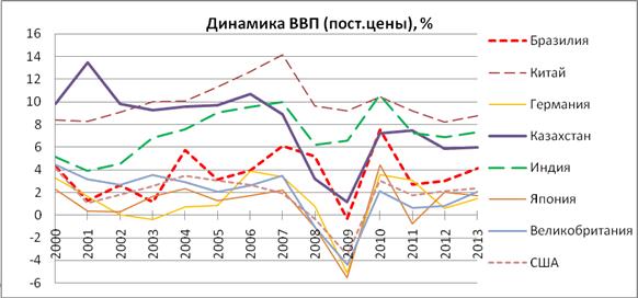 автогрейдера экономика и жизнь в эстонии 2015-2016 год уголков, гнутосварных профилей