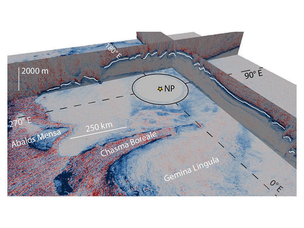 Ученые обнаружили на Марсе следы ледникового периода